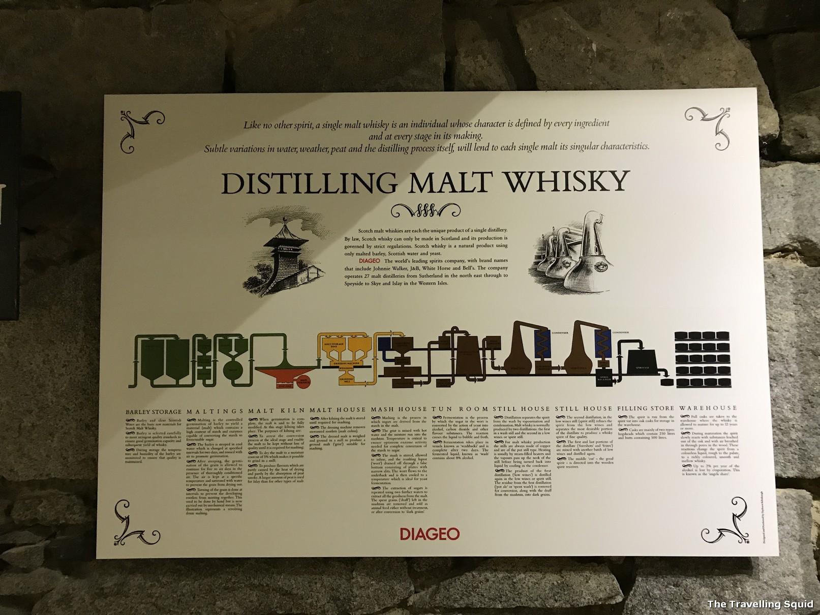 oban whisky making process